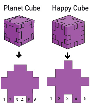 PlanetCube_comparison_HappyCube.jpg